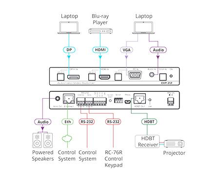 03-dip-22_connection_diagram-03.jpg