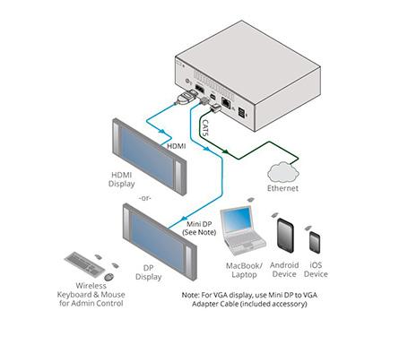 04via-connect-pro.jpg