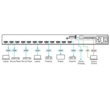 kramer_vs-84uhd_connection_diagram.jpg